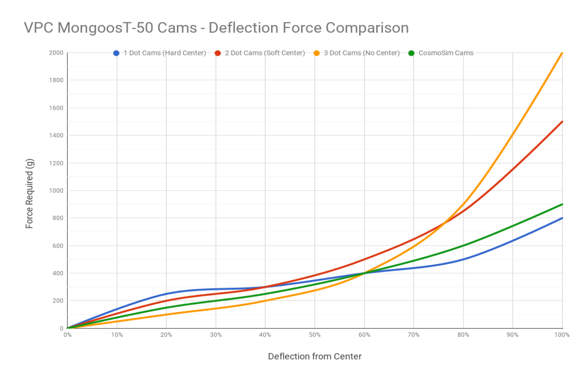 MT-50-Cams-1.png